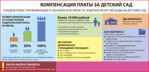 Плата за детский сад за второго ребенка